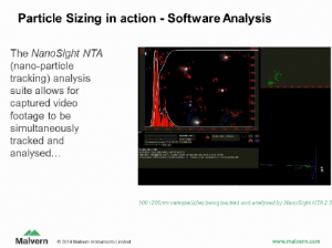 Slide from Liposomes webinar