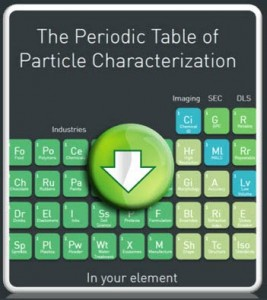 Particle Characterization Periodic Table