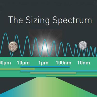 Particle size spectrum