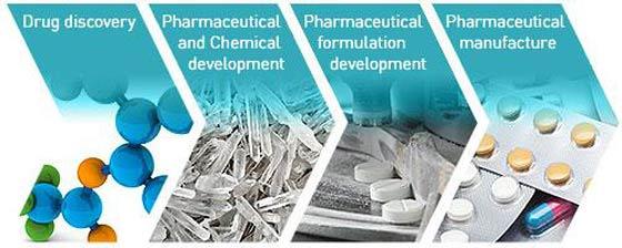 pharma development