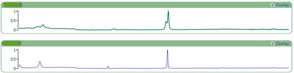 Calcium carbonate Raman Spectra