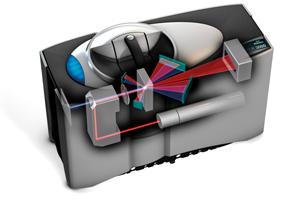 mastersizer 3000 laser