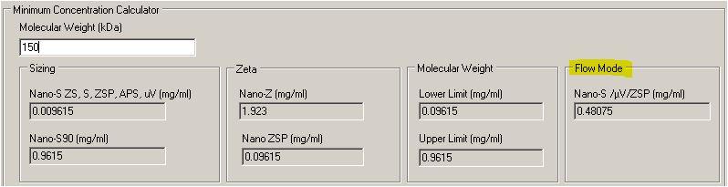 Zetasizer sensitivity - for protein size by DLS, QUELS , ASEC