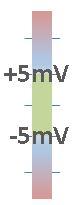 Optimal-zeta-between-plus-and-minus-five-milli-Volt