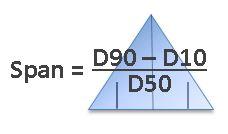 Span-d90-d10-d50