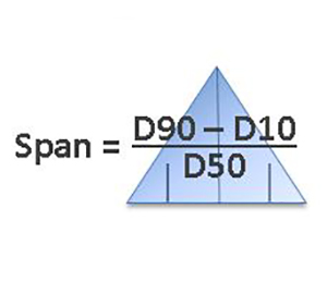 D90, D50, D10, and span – for DLS?
