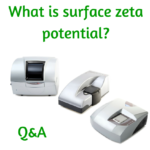 Zeta potential surface