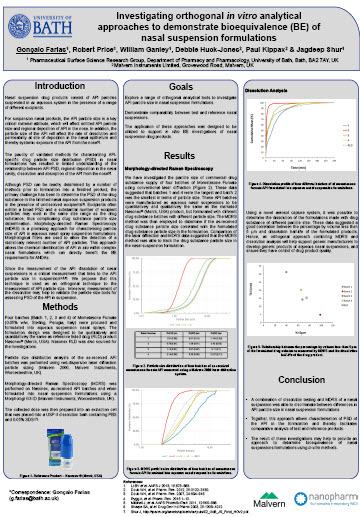 Investigating orthogonal in vitro analytical approaches to demonstrate bioequivalence (BE) of nasal suspension formulations