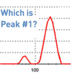 Which-is-peak-1-300x270
