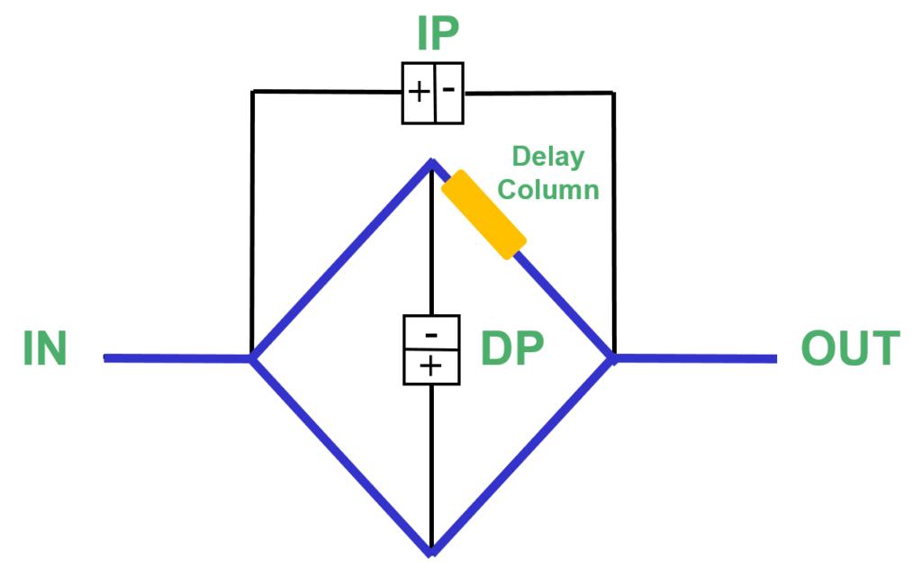 Blog 21988_Viscometer Figure 1