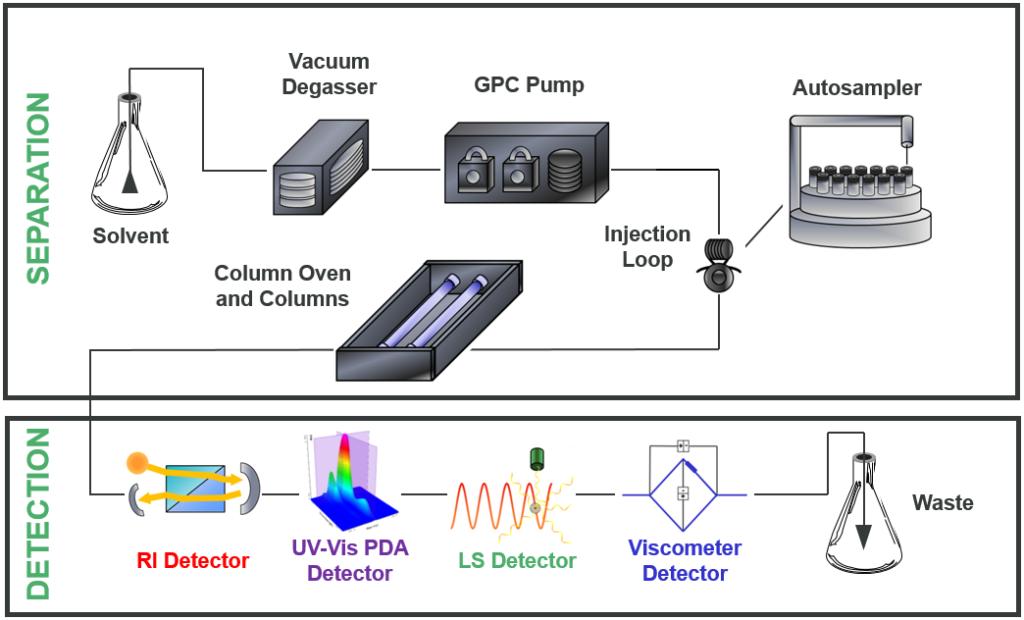 Blog 21994_Figure 2 - GPC schematic