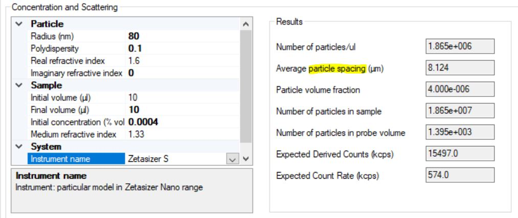Average particle spacing of 80nm particles at volume fraction of 4E-6 is about 8 microns