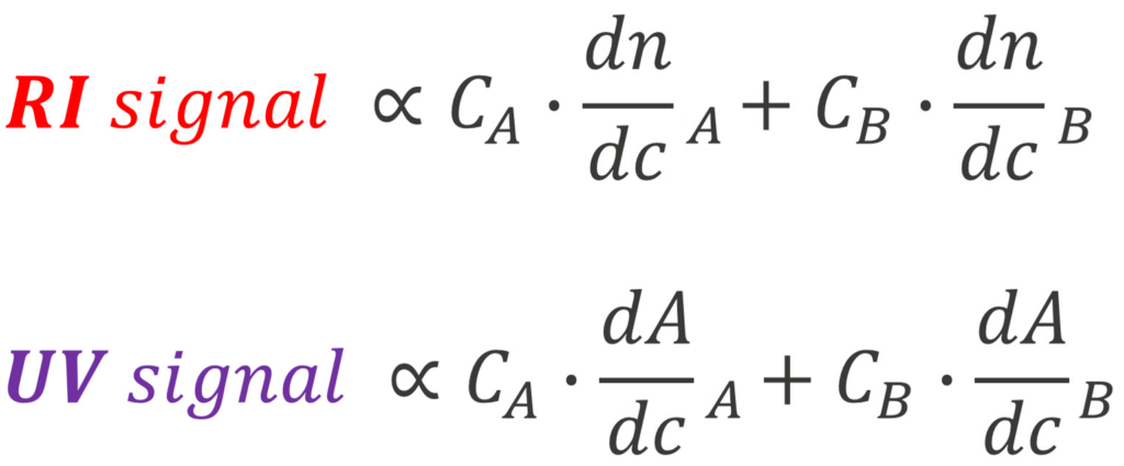compositional analysis equations