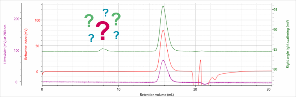 What is this peak in my light scattering signal?